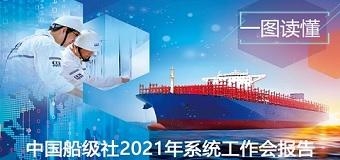 一图读懂|中国船级社2021年系统工作会报告